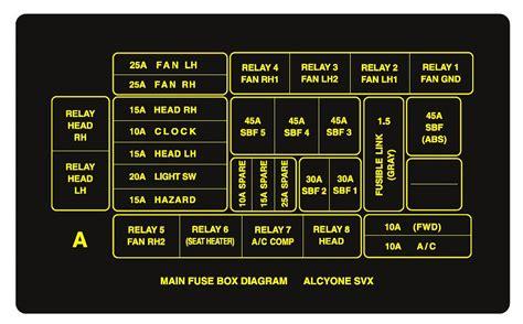 Subaru Svx Fuse Box List Of Wiring Diagrams