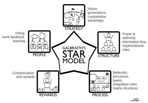 stars model model star images usseek com