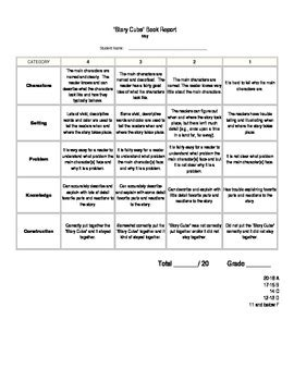historical fiction book report story cube directions template  rubric