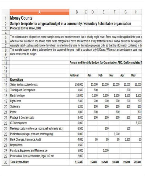 3 year budget template budget 20template 20for 20nonprofit driverlayer search