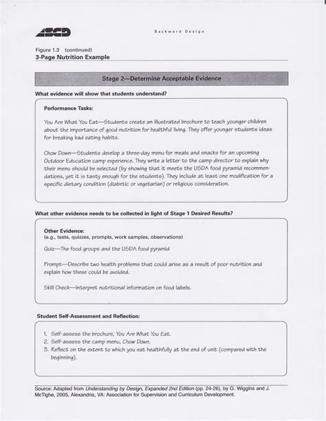 printable ubd template ubd lesson plan template plan template