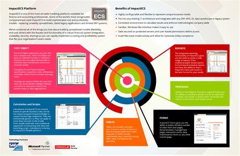 software brochure product brochure for software solution print design