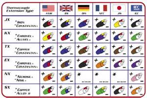 wire color chart wire color code chart