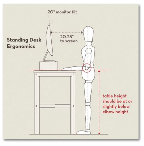 How To Stand Properly At A Standing Desk how to set up a stand up desk and why it could save your