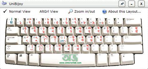 avro keyboard apk avro keyboard