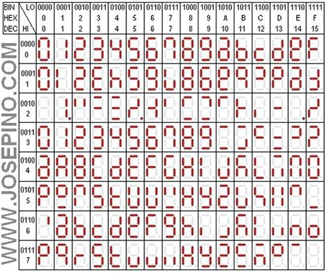Character Letter Generator ascii letters looks better in a different font ascii text