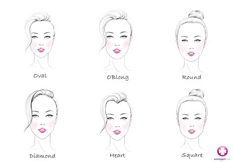best bangs for your face shape created by emmagem admin