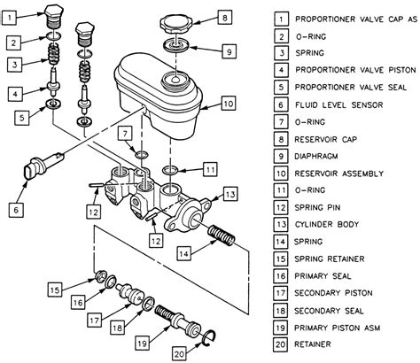 repair guides brake operating system proportioning