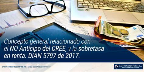 tarifas de autorretencion cree 2016 dian tarifas 2016 del impuesto del cree newhairstylesformen2014
