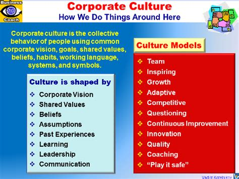 Corporate Culture Organizational Culture How To Build Effective Redlands Business Company Culture Template