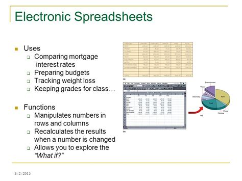 Electronic Spreadsheets by Applications Software Getting The Work Done Ppt