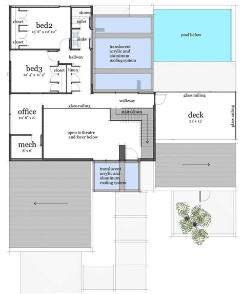 house plans with observation room rooftop observation deck 44090td 1st floor master