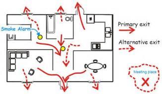 Fire Escape Floor Plan by City Of Yorkton Household Fire Escape Plans