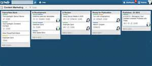 trello board content creation management template