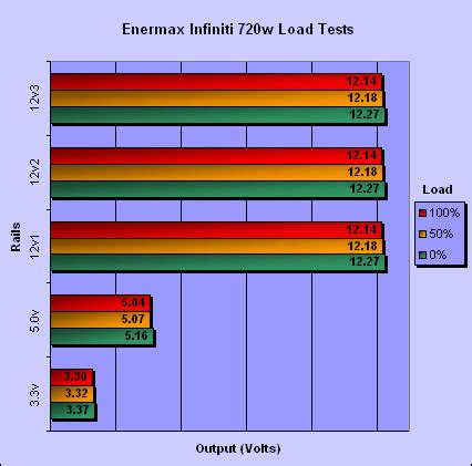 Sturdy Psa Power Supply 480w enermax infiniti 720w modular psu test results psus