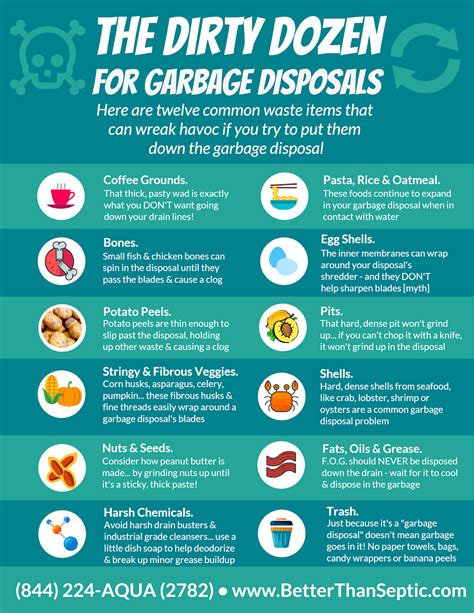 Can You Install A Garbage Disposal On Any Sink by Kleartalk By Better Than Septic