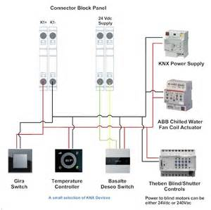 electrical panel wiring diagram circuit diagram maker