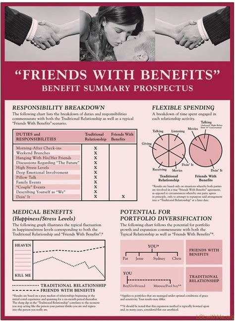 Friends With Benefits by 1000 Ideas About Friends With Benefits On
