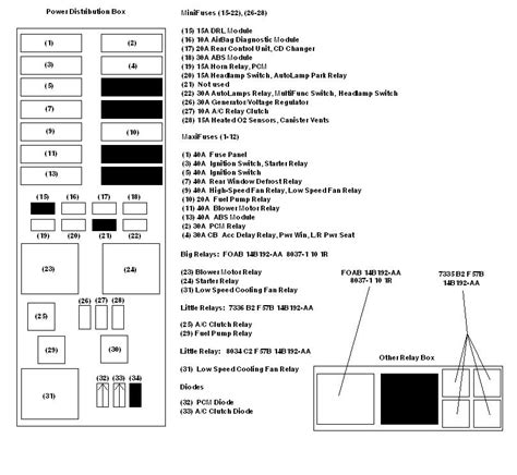 2007 ford taurus fuse box diagram 2007 ford taurus fuse box diagram fuse box and wiring