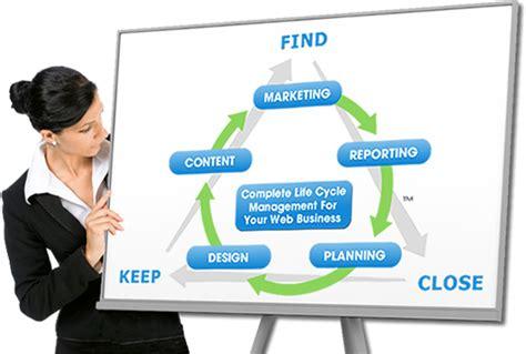interactivity seotoolnet com internet marketing tool