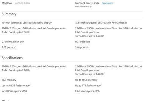 macbook pro technical specifications 2015 apple 12 inch macbook versus 13 inch macbook pro 2015