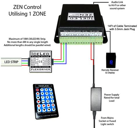 colour changing led wiring to a zen controller 1 zone