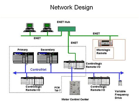 home network design exles large home network design designing manufacturing control