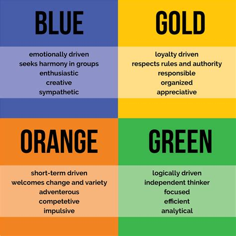 color personality test true colors personality test related keywords true