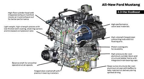 ford mustang engine specs 2015 16 mustang engine specs 2 3l ecoboost 4 cylinder