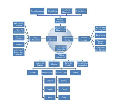cuadro sinoptico ejemplo cuadro sinoptico ejemplo de related keywords cuadro