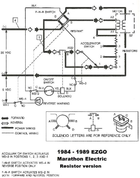Ezgo Workhorse Wiring Diagram 1996 Engine Wiring Diagram