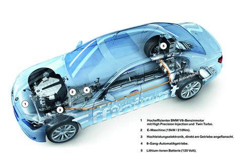 Accu Mobil Ford motor accus html autos weblog