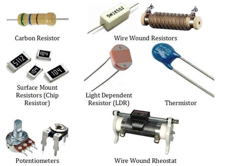 variable resistor construction what are variable resistors made of 28 images more resistors activity 6 2 3a magic of