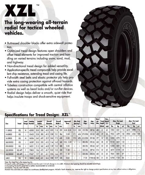 xml pattern exles michelin tires xml or xzl general 4x4 chat emf forums