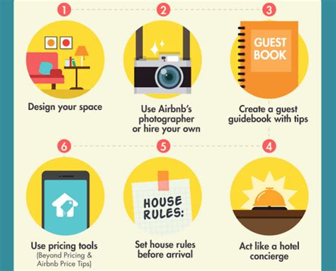 airbnb design guidelines infographic the airbnb superhost s guide to making money