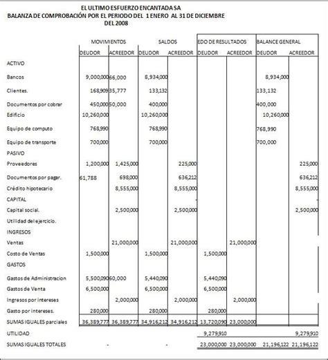 De Balance General Contabilidad | contabilidad balance general conta pinterest