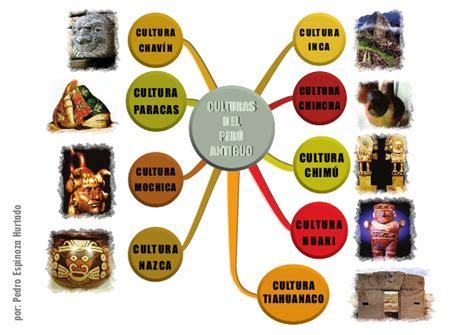 preceramico culturas culturas peruanas del periodo formativo