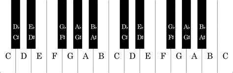 note diagram piano notes printable frechel info