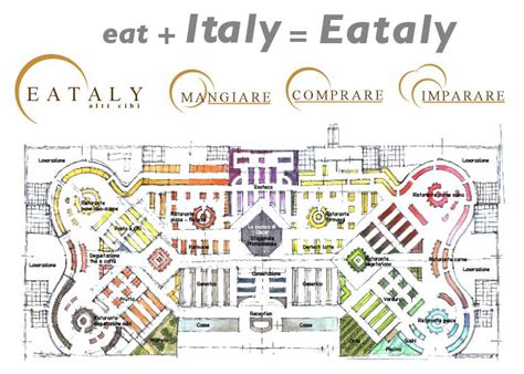 eataly floor plan this year in review daily crave