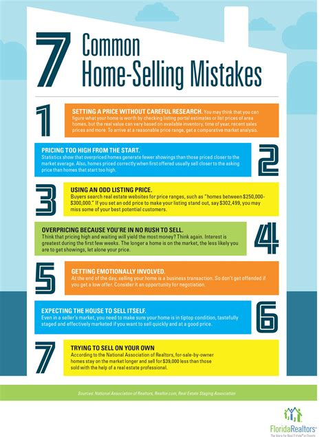 buyer s market home selling real estate news and commentary