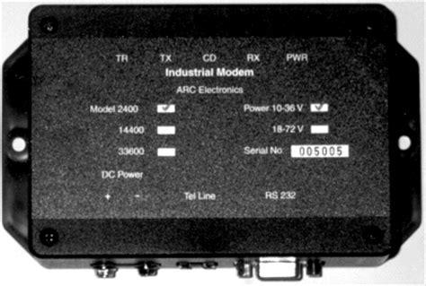 12 24 48 vdc hardned industrial grade modem din rail