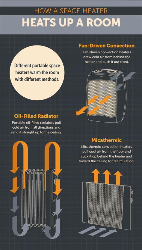 space heater     room partselectcom
