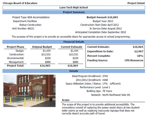 Chicago Public Schools Releases Capital Improvement Plan The Civic Federation Five Year Capital Improvement Plan Template