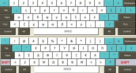 keyboard layout greek polytonic tagg s useful fonts