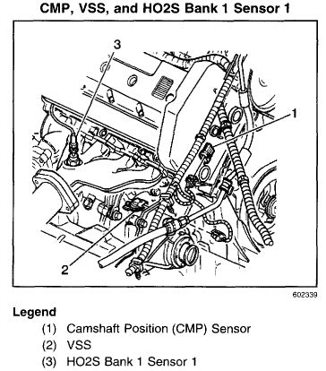 2001 cadillac deville o2 sensor location 2001 free engine image for user manual download