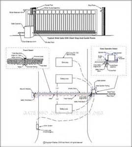 slide gate opener installation diagram