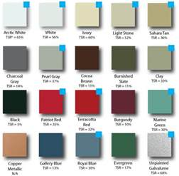 color of metals metal roof metal roof colors energy