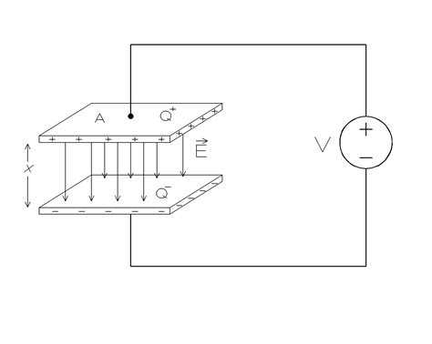 a parallel plate capacitor is formed from two 4 0 week2