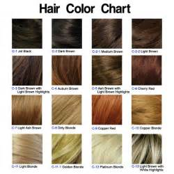 dark burgundy hair color chart
