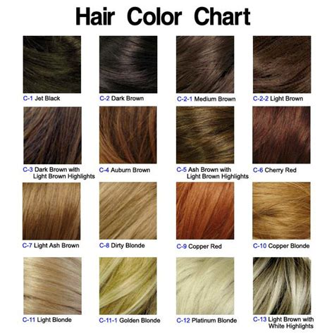 loreal hair color chart ginger garnier vs loreal hair color newhairstylesformen2014 com